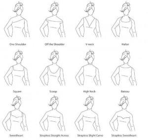 Вырез имеет значение или как правильно подобрать форму горловины
